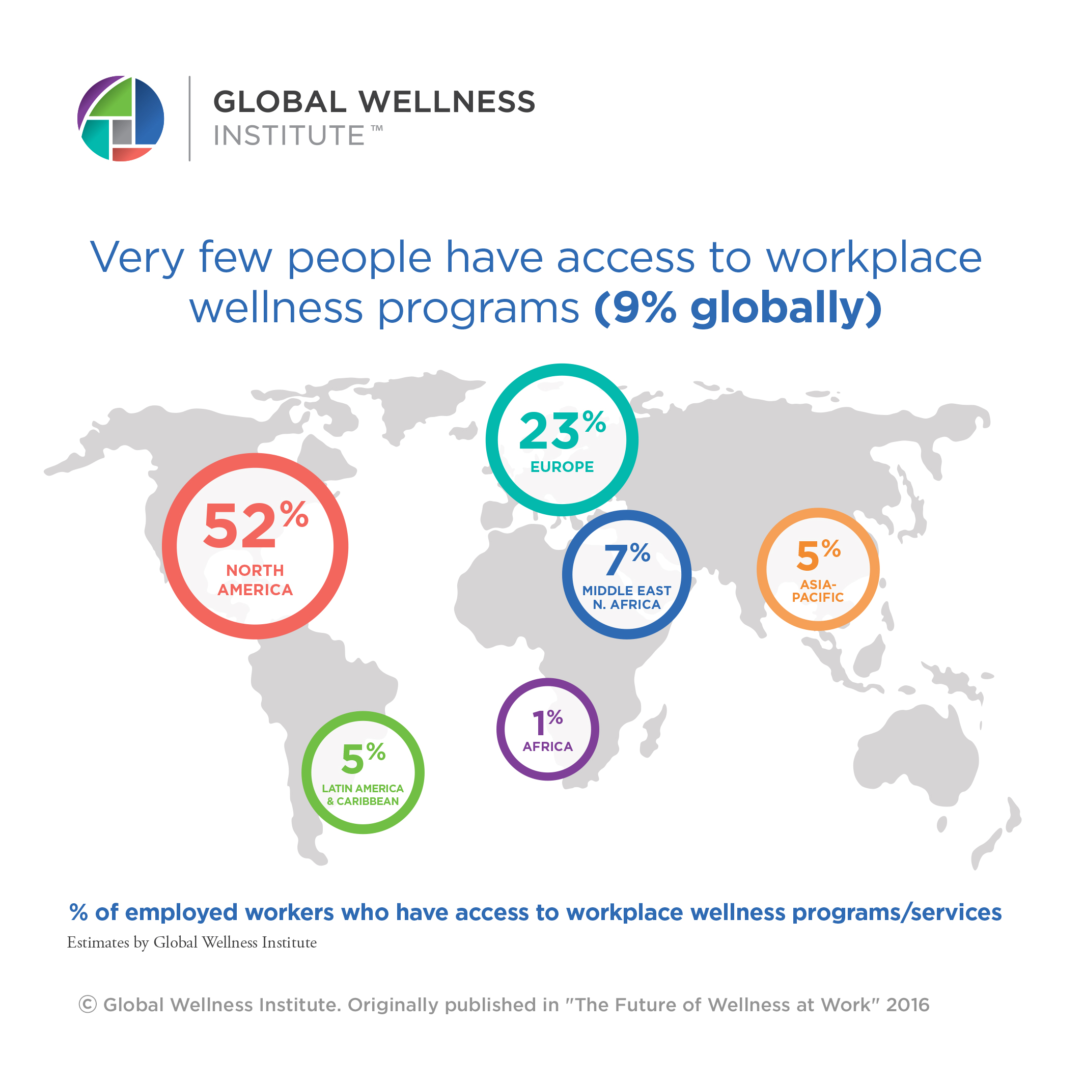 Workplace employee wellness programmes across the globe